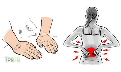How To Use Muscle Relaxers To Relieve Muscle Spasm
